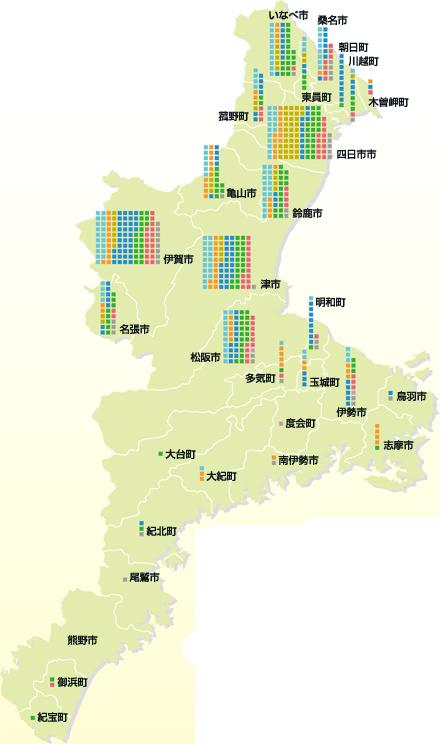 業種別市町分布図
