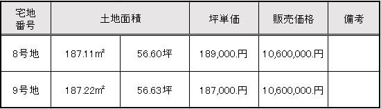 20180111%e4%be%a1%e6%a0%bc%e8%a1%a8