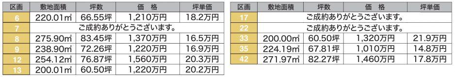 2021-7-%e4%be%a1%e6%a0%bc%e8%a1%a8