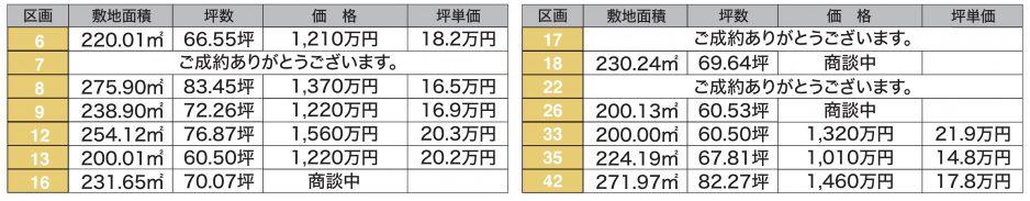 2021-4-%e4%be%a1%e6%a0%bc%e8%a1%a8