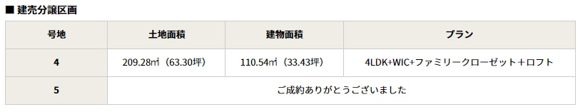 %e5%bb%ba%e5%a3%b2%e4%be%a1%e6%a0%bc%e8%a1%a8